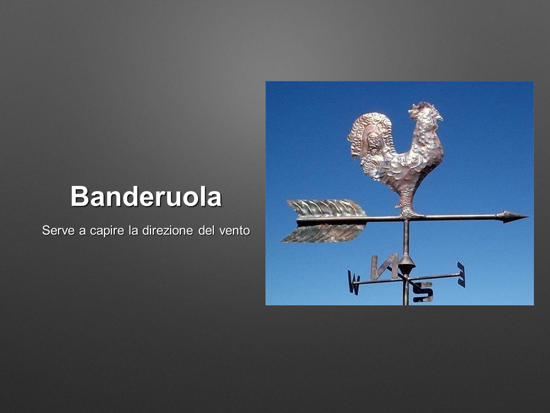 Banderuola Serve a capire la direzione del vento