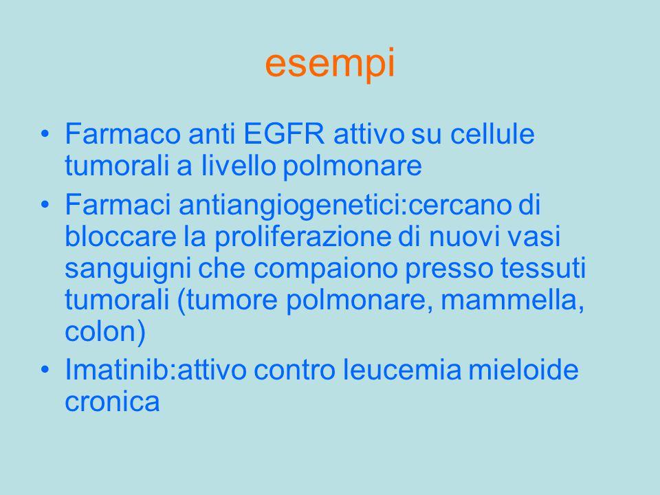esempi Farmaco anti EGFR attivo su cellule tumorali a livello polmonare Farmaci antiangiogenetici:cercano di bloccare la proliferazione di nuovi vasi