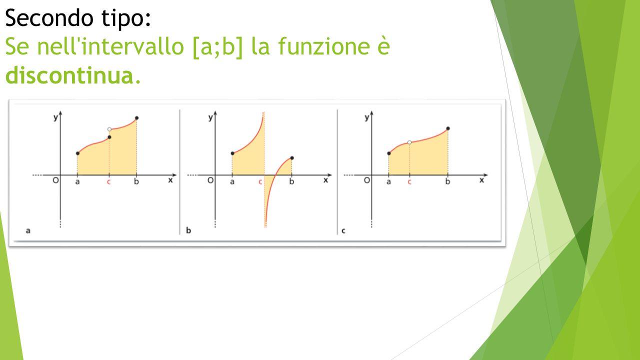 Secondo tipo: Se nell'intervallo [a;b] la funzione è discontinua.
