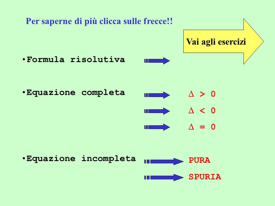 Formula risolutiva Equazione completa Equazione incompleta  > 0  < 0  = 0 PURA SPURIA Per saperne di più clicca sulle frecce!! Vai agli esercizi