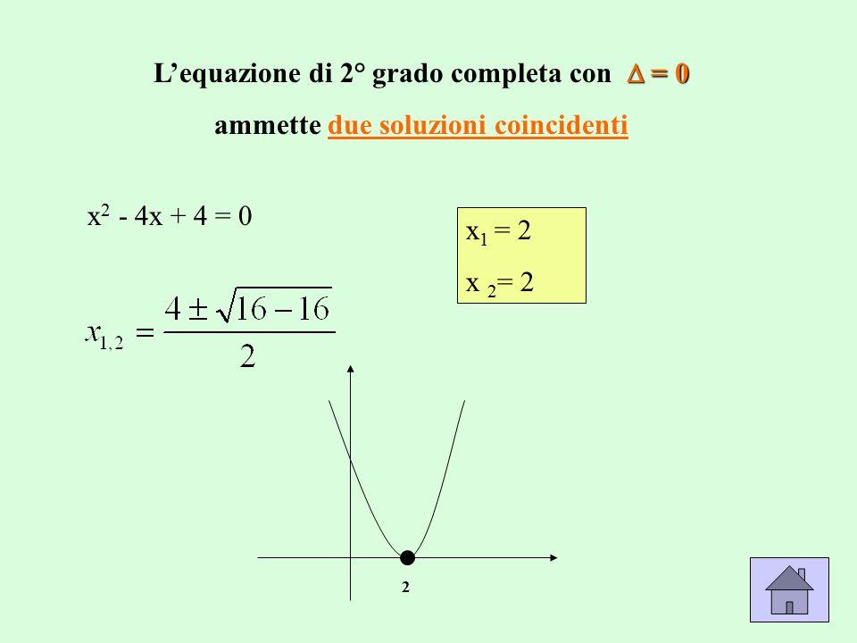  = 0 L'equazione di 2° grado completa con  = 0 ammette due soluzioni coincidenti x 2 - 4x + 4 = 0 x 1 = 2 x 2 = 2 2