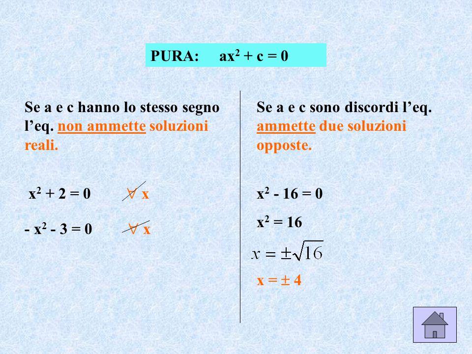 PURA: ax 2 + c = 0 Se a e c hanno lo stesso segno l'eq. non ammette soluzioni reali. Se a e c sono discordi l'eq. ammette due soluzioni opposte. x 2 +