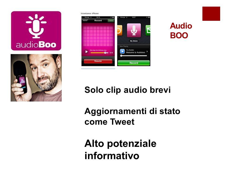 Solo clip audio brevi Aggiornamenti di stato come Tweet Alto potenziale informativo Audio BOO