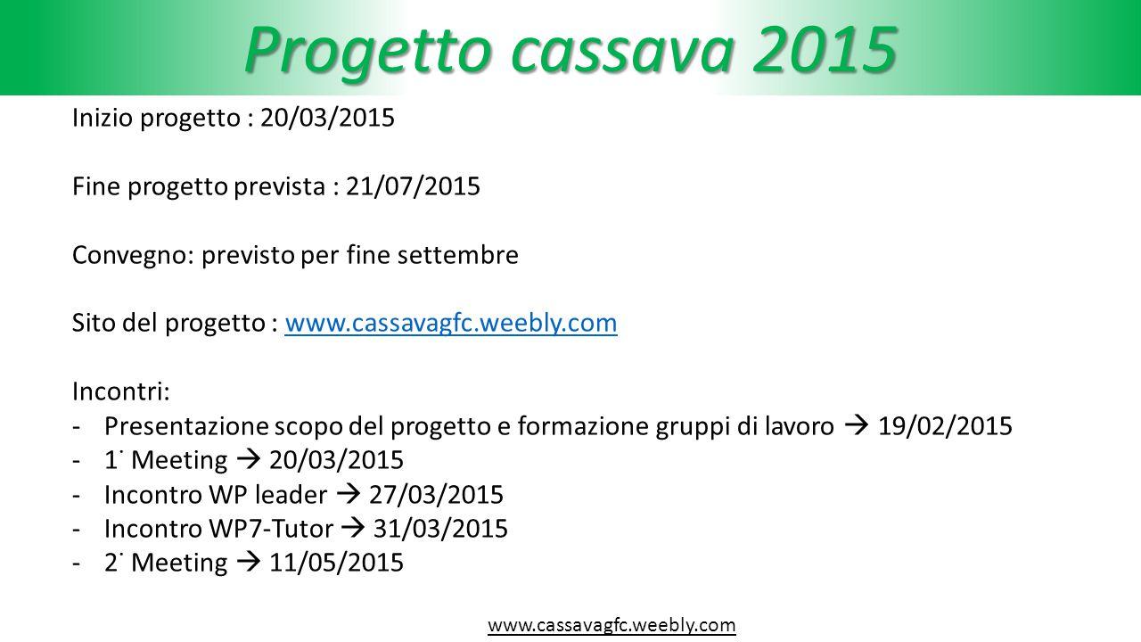 Inizio progetto : 20/03/2015 Fine progetto prevista : 21/07/2015 Convegno: previsto per fine settembre Sito del progetto : www.cassavagfc.weebly.comwww.cassavagfc.weebly.com Incontri: -Presentazione scopo del progetto e formazione gruppi di lavoro  19/02/2015 -1˙ Meeting  20/03/2015 -Incontro WP leader  27/03/2015 -Incontro WP7-Tutor  31/03/2015 -2˙ Meeting  11/05/2015 Progetto cassava 2015 www.cassavagfc.weebly.com
