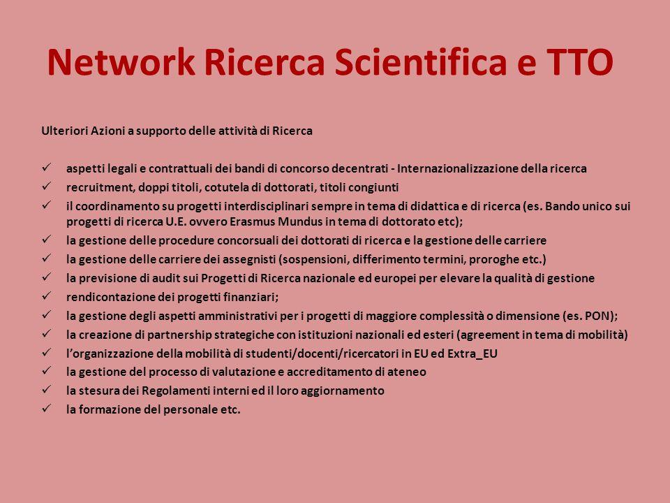 Network Ricerca Scientifica e TTO Ulteriori Azioni a supporto delle attività di Ricerca aspetti legali e contrattuali dei bandi di concorso decentrati - Internazionalizzazione della ricerca recruitment, doppi titoli, cotutela di dottorati, titoli congiunti il coordinamento su progetti interdisciplinari sempre in tema di didattica e di ricerca (es.