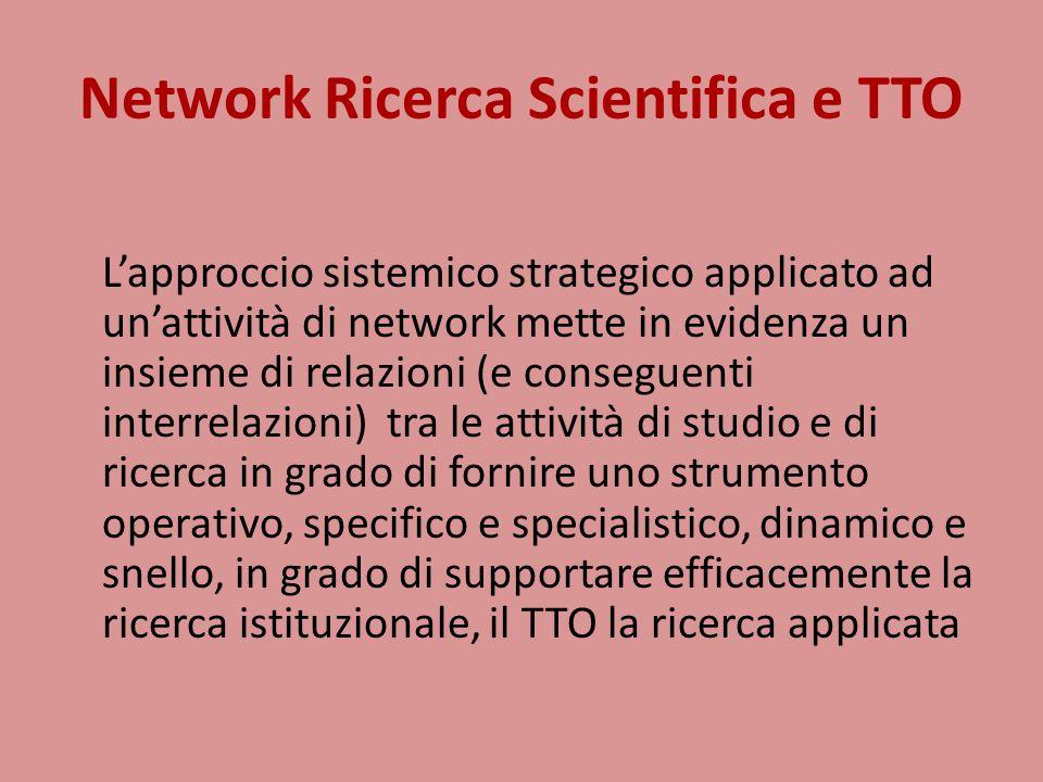 Network Ricerca Scientifica e TTO L'approccio sistemico strategico applicato ad un'attività di network mette in evidenza un insieme di relazioni (e conseguenti interrelazioni) tra le attività di studio e di ricerca in grado di fornire uno strumento operativo, specifico e specialistico, dinamico e snello, in grado di supportare efficacemente la ricerca istituzionale, il TTO la ricerca applicata