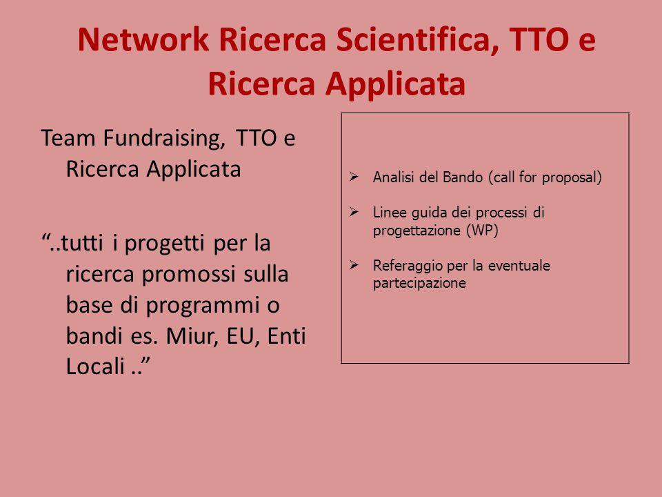 Network Ricerca Scientifica, TTO e Ricerca Applicata Team Fundraising, TTO e Ricerca Applicata ..tutti i progetti per la ricerca promossi sulla base di programmi o bandi es.