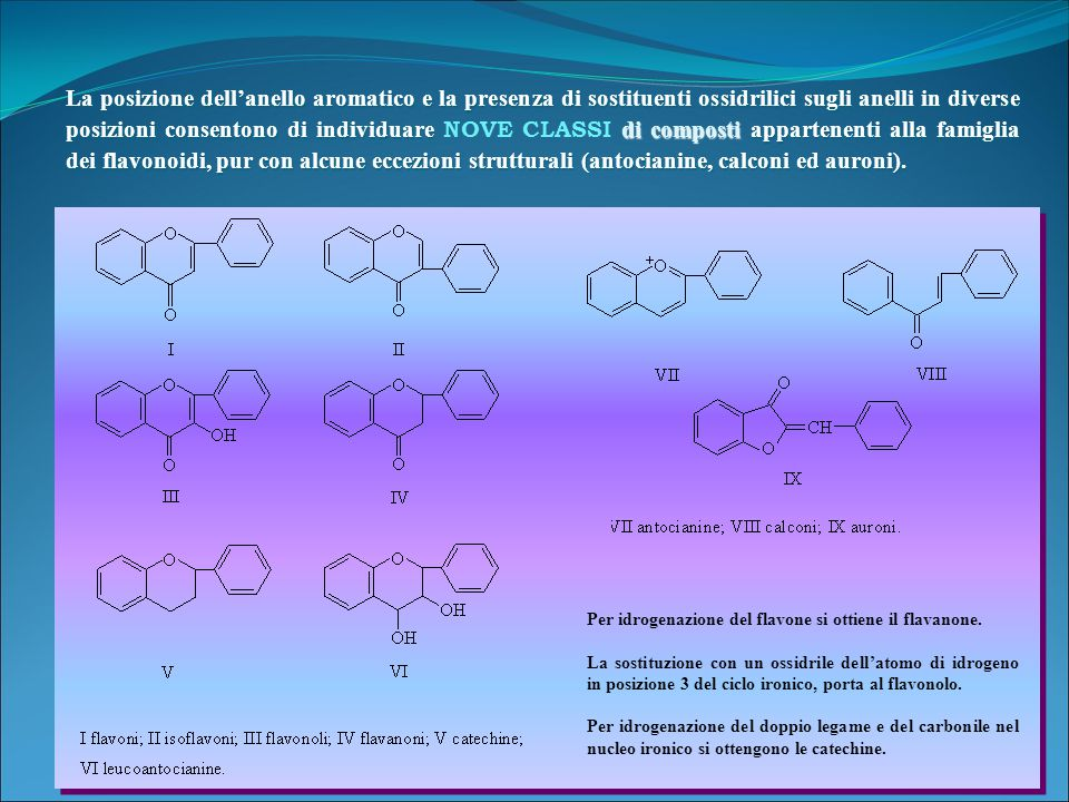 La posizione dell'anello aromatico e la presenza di sostituenti ossidrilici sugli anelli in diverse posizioni consentono di individuare di composti appartenenti alla famiglia dei flavonoidi, pur con alcune eccezioni strutturali (antocianine, calconi ed auroni).