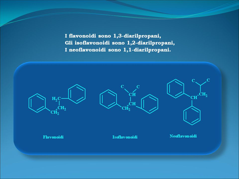 I flavonoidi sono 1,3-diarilpropani, Gli isoflavonoidi sono 1,2-diarilpropani, I neoflavonoidi sono 1,1-diarilpropani.