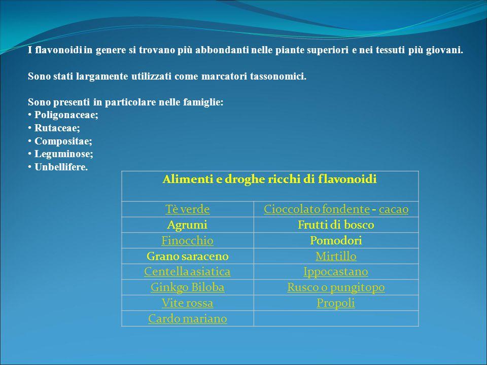 I flavonoidi in genere si trovano più abbondanti nelle piante superiori e nei tessuti più giovani.