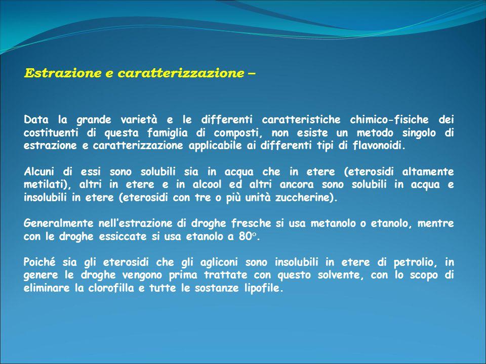 APPLICAZIONI TERAPEUTICHE DEGLI ALCALOIDI A seconda della loro azione farmacologia li possiamo raggruppare in: Alcaloidi spasmolitici: papaverina, chelidonina; Alcaloidi attivi sui vasi: efedrina e idrastina (vasocostrittori); Yohimbina, Reserpina (ipotensivi); Alcaloidi attivi sul cuore: chinidina e ajmalina (antiaritmici); Teofillina e teobromina (coronaro- dilatatori); Alcaloidi diuretici: caffeina, teofillina e teobromina; Alcaloidi attivi sull'apparato gastrointestinale: Amari: chinina, stricnina, berberina; Colagoghi e coleretici: bolina e berberina; Emetici: emetina; Antidiarroici: papaverina, ordina; Alcaloidi attivi sull'apparato respiratorio: Antiasmatici (broncodilatatori): efedrina, atropina; Stimolanti respiratori: lobelia; Bechici: codeina, chelidonina; Alcalodi con azione chemioterapia: Antitumorali: colchicina, vincaleucoblastina; Antielmintici: arecolina; Antimalarici: chinina; Antiamebici: emetina, contessina.