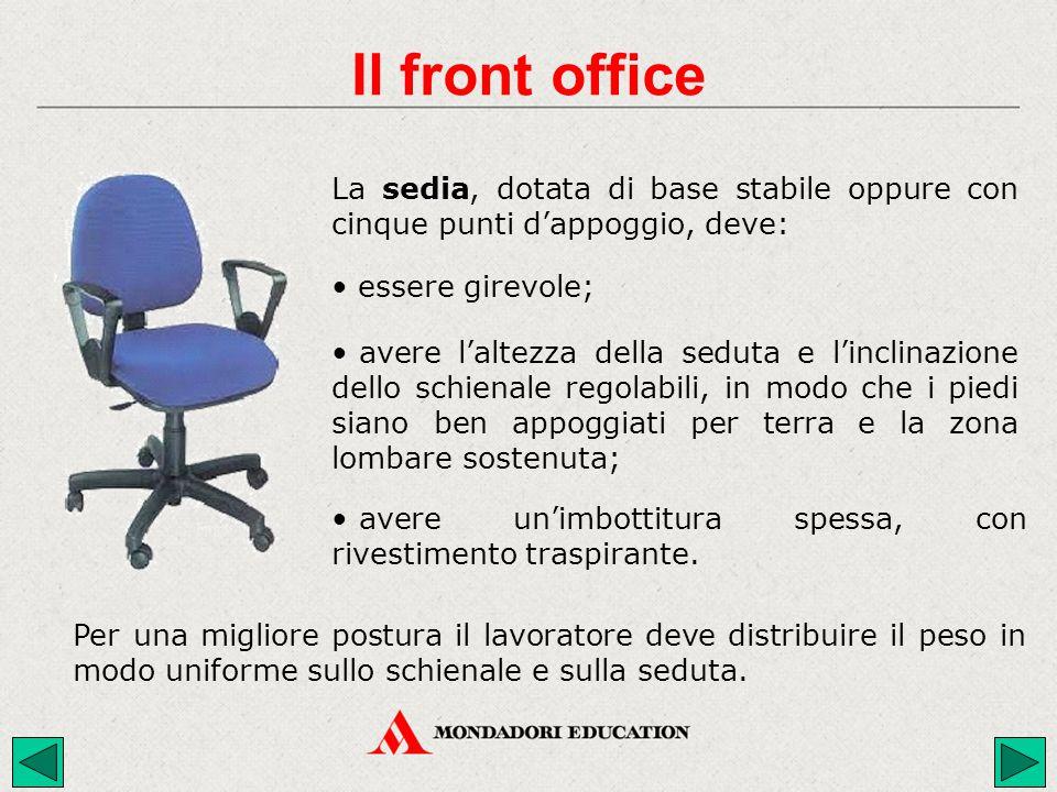 La sedia, dotata di base stabile oppure con cinque punti d'appoggio, deve: avere l'altezza della seduta e l'inclinazione dello schienale regolabili, i