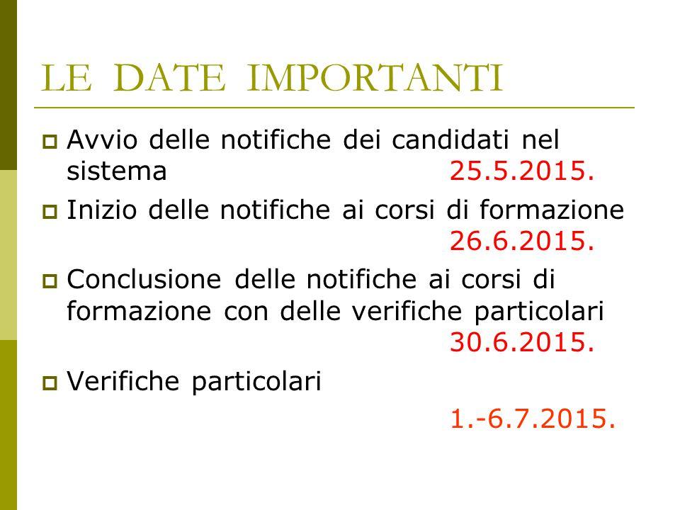 LE DATE IMPORTANTI  Avvio delle notifiche dei candidati nel sistema25.5.2015.