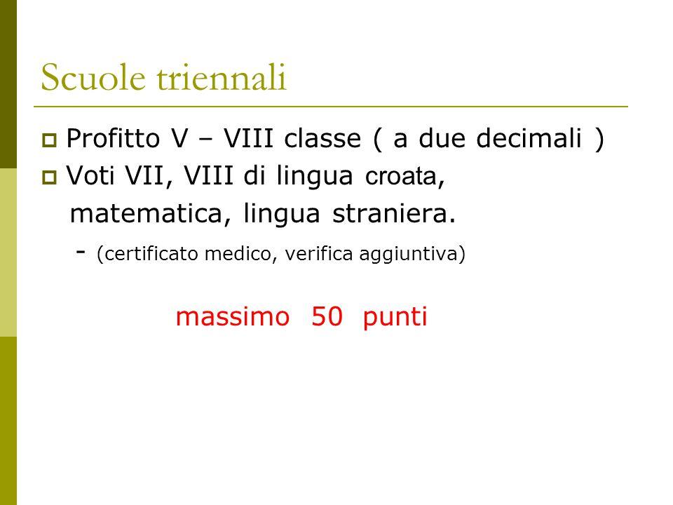 Scuole triennali  Profitto V – VIII classe ( a due decimali )  Vot i VII, VIII di lingua croata, matematica, lingua straniera.
