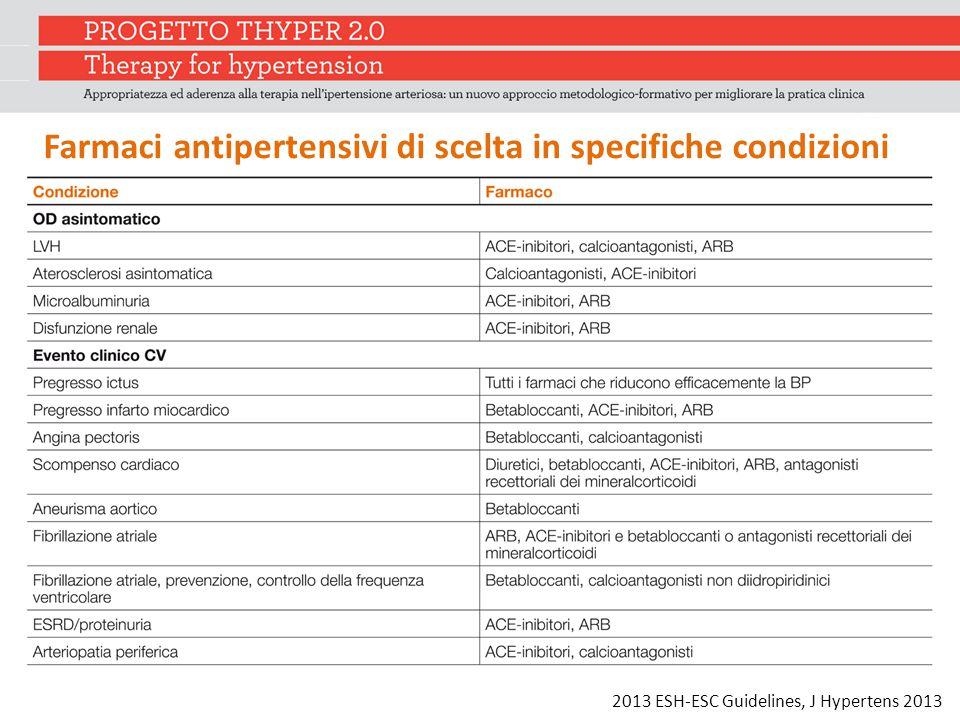 Farmaci antipertensivi di scelta in specifiche condizioni 2013 ESH-ESC Guidelines, J Hypertens 2013