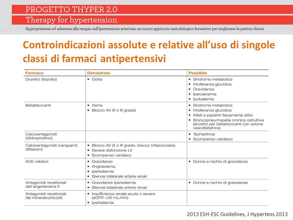 Controindicazioni assolute e relative all'uso di singole classi di farmaci antipertensivi 2013 ESH-ESC Guidelines, J Hypertens 2013