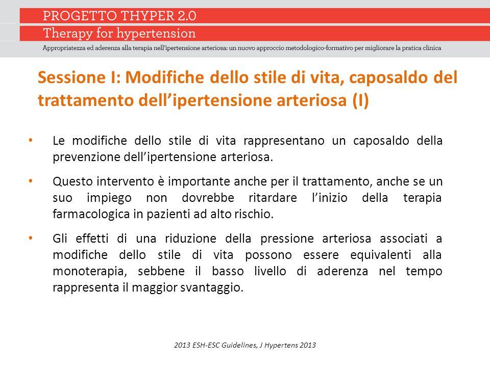 Sessione I: Modifiche dello stile di vita, caposaldo del trattamento dell'ipertensione arteriosa (I) 2013 ESH-ESC Guidelines, J Hypertens 2013 Le modifiche dello stile di vita rappresentano un caposaldo della prevenzione dell'ipertensione arteriosa.