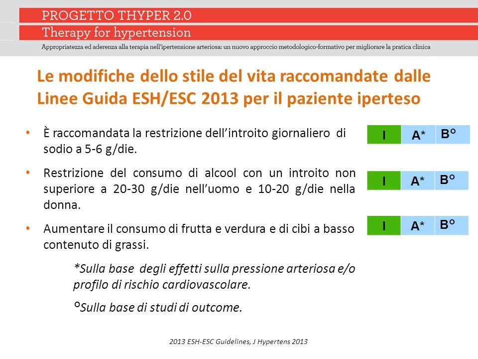 Le modifiche dello stile del vita raccomandate dalle Linee Guida ESH/ESC 2013 per il paziente iperteso 2013 ESH-ESC Guidelines, J Hypertens 2013 È raccomandata la restrizione dell'introito giornaliero di sodio a 5-6 g/die.