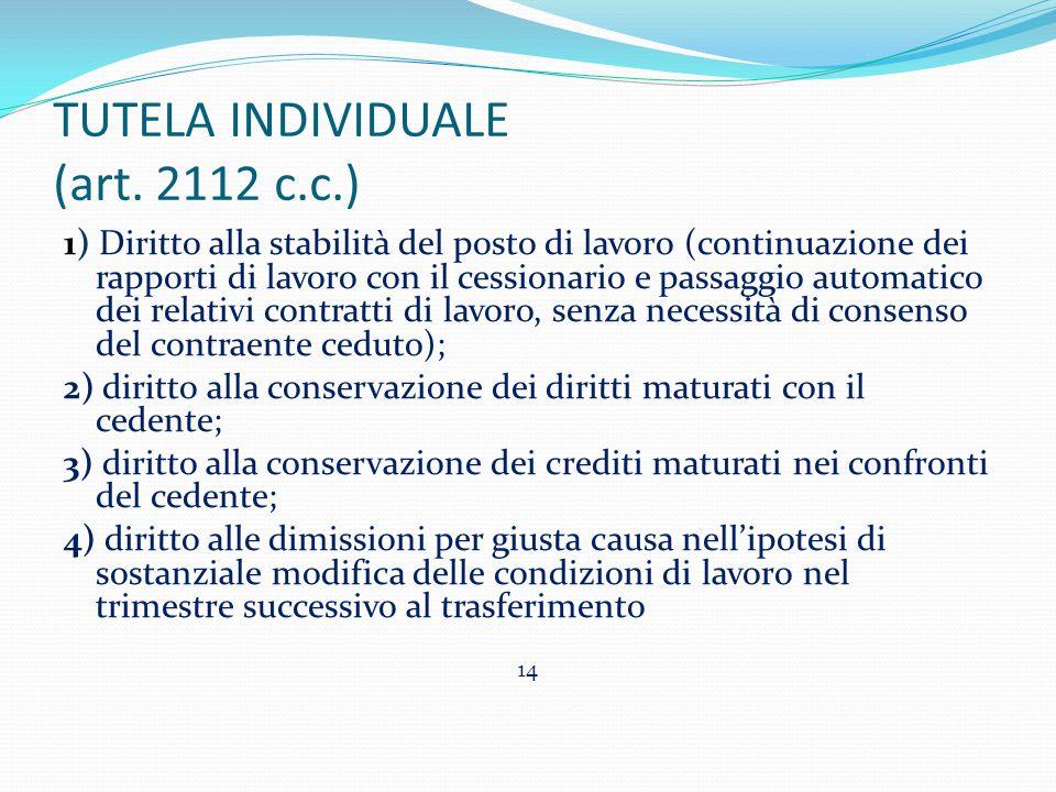 TUTELA INDIVIDUALE (art.
