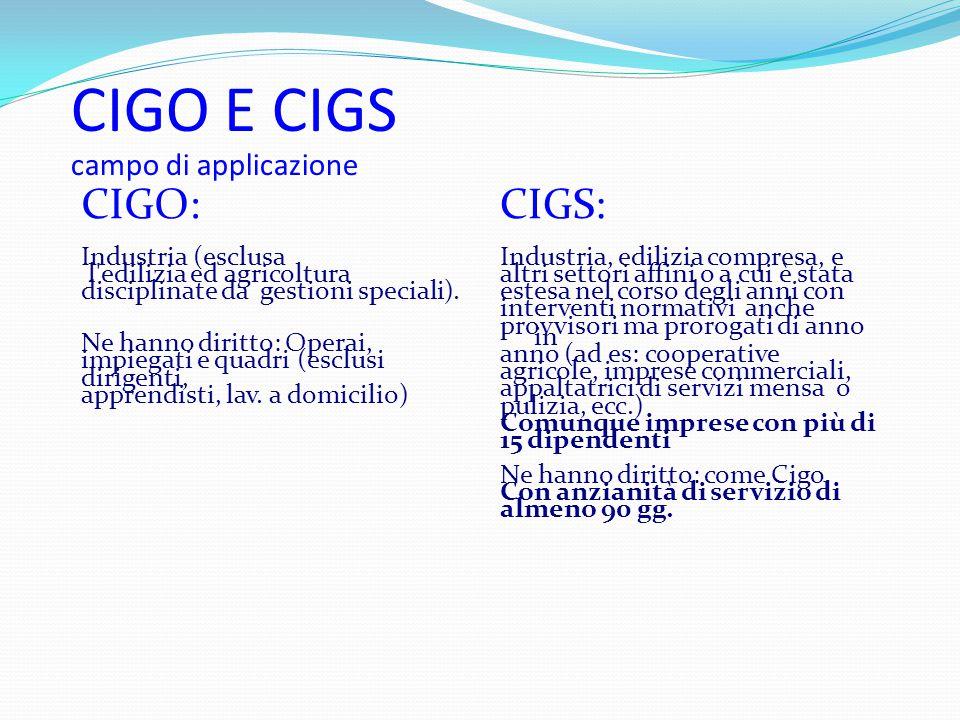 CIGO E CIGS campo di applicazione CIGO: Industria (esclusa l edilizia ed agricoltura disciplinate da gestioni speciali).