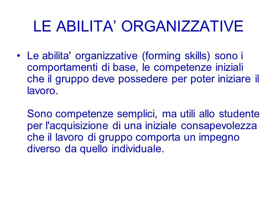 LE ABILITA' ORGANIZZATIVE Le abilita organizzative (forming skills) sono i comportamenti di base, le competenze iniziali che il gruppo deve possedere per poter iniziare il lavoro.