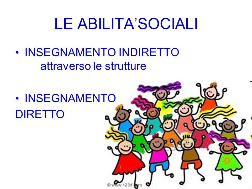 LE ABILITA'SOCIALI INSEGNAMENTO INDIRETTO attraverso le strutture INSEGNAMENTO DIRETTO