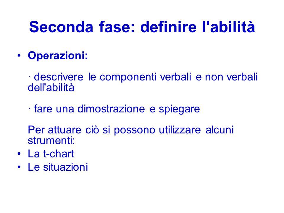 Seconda fase: definire l abilità Operazioni: · descrivere le componenti verbali e non verbali dell abilità · fare una dimostrazione e spiegare Per attuare ciò si possono utilizzare alcuni strumenti: La t-chart Le situazioni