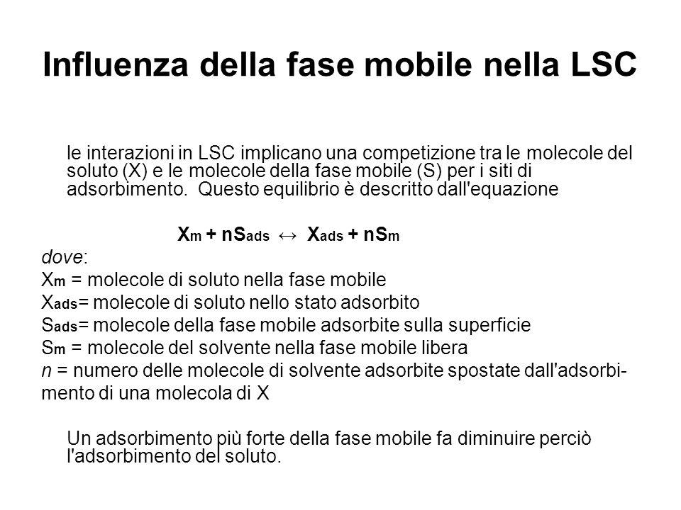 Influenza della fase mobile nella LSC le interazioni in LSC implicano una competizione tra le molecole del soluto (X) e le molecole della fase mobile