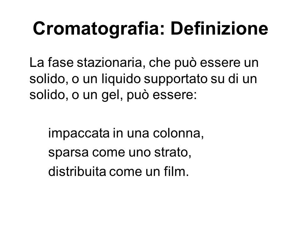 Cromatografia: Definizione La definizione letto cromatografico è usata come termine generale per denotare una qualsiasi delle varie forme in cui può essere usata la fase Stazionaria.