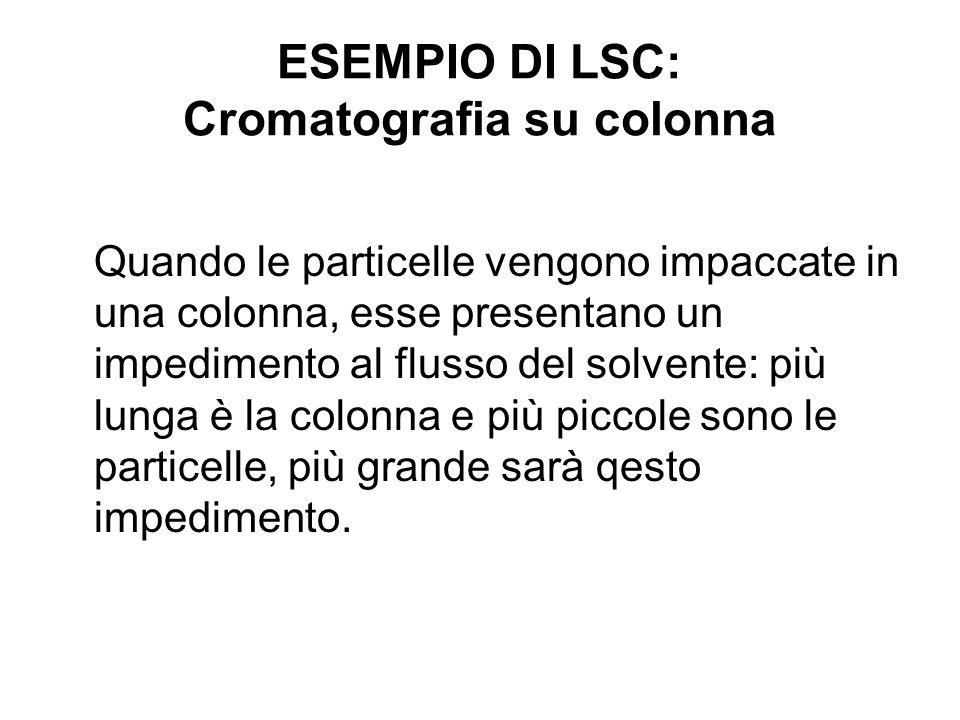 ESEMPIO DI LSC: Cromatografia su colonna Quando le particelle vengono impaccate in una colonna, esse presentano un impedimento al flusso del solvente: