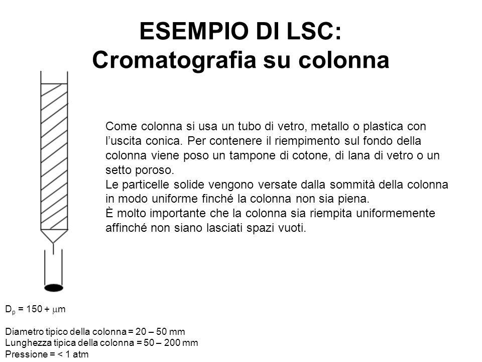 ESEMPIO DI LSC: Cromatografia su colonna D p = 150 +  m Diametro tipico della colonna = 20 – 50 mm Lunghezza tipica della colonna = 50 – 200 mm Press