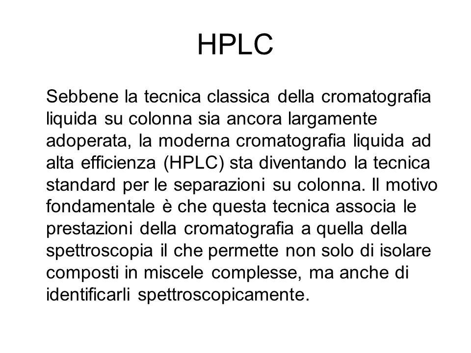 HPLC Sebbene la tecnica classica della cromatografia liquida su colonna sia ancora largamente adoperata, la moderna cromatografia liquida ad alta effi