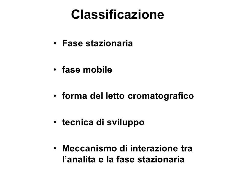 Classificazione Fase stazionaria fase mobile forma del letto cromatografico tecnica di sviluppo Meccanismo di interazione tra l'analita e la fase staz