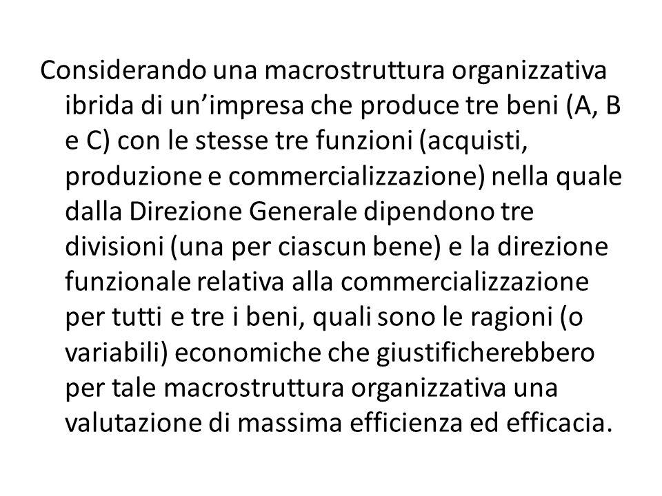Considerando una macrostruttura organizzativa ibrida di un'impresa che produce tre beni (A, B e C) con le stesse tre funzioni (acquisti, produzione e