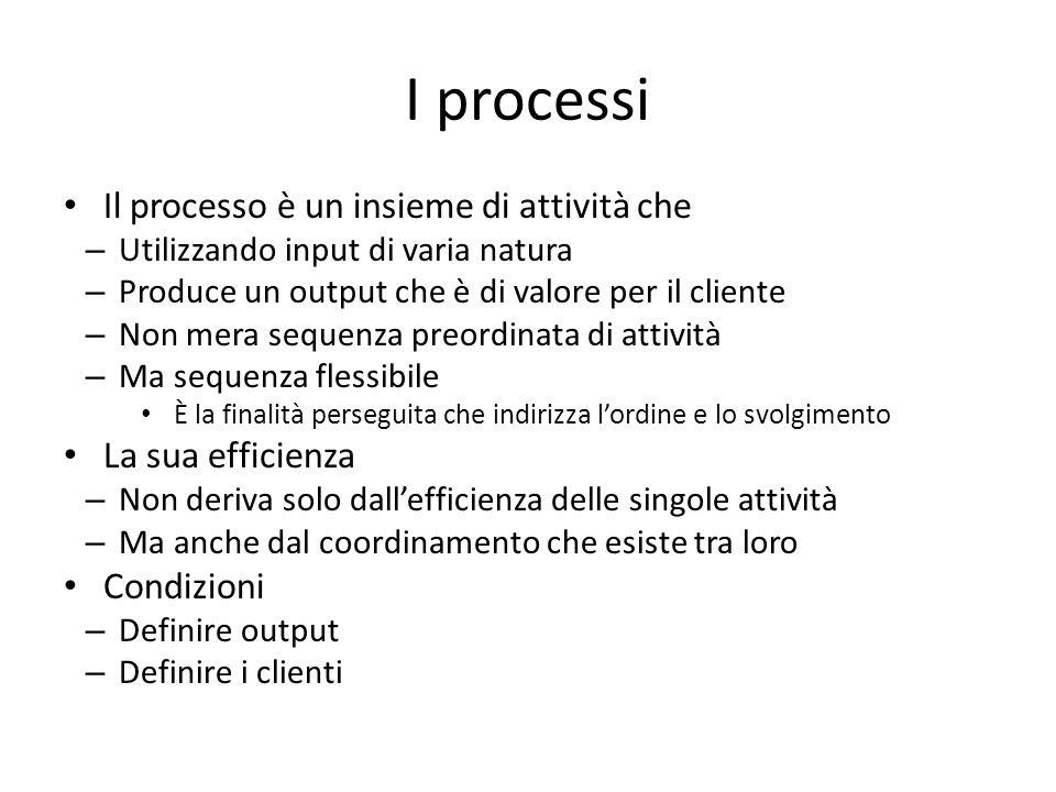 I processi Il processo è un insieme di attività che – Utilizzando input di varia natura – Produce un output che è di valore per il cliente – Non mera sequenza preordinata di attività – Ma sequenza flessibile È la finalità perseguita che indirizza l'ordine e lo svolgimento La sua efficienza – Non deriva solo dall'efficienza delle singole attività – Ma anche dal coordinamento che esiste tra loro Condizioni – Definire output – Definire i clienti
