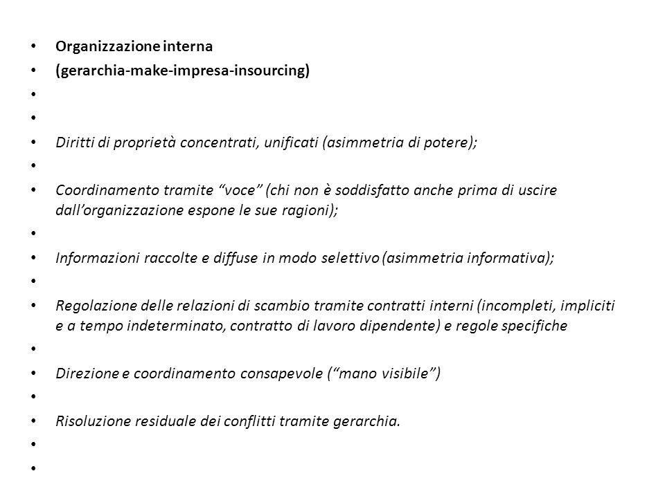 """Organizzazione interna (gerarchia-make-impresa-insourcing) Diritti di proprietà concentrati, unificati (asimmetria di potere); Coordinamento tramite """""""