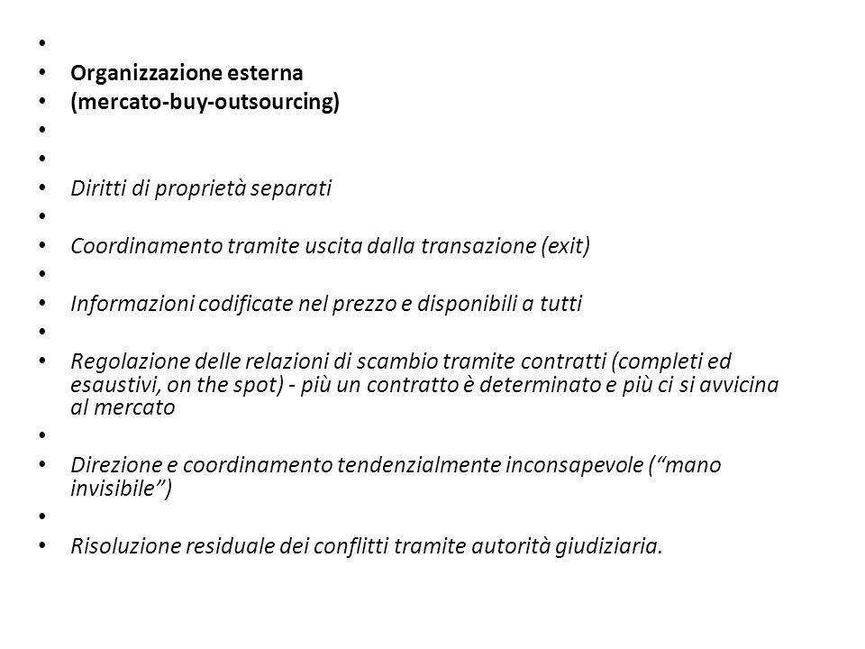 Organizzazione esterna (mercato-buy-outsourcing) Diritti di proprietà separati Coordinamento tramite uscita dalla transazione (exit) Informazioni codi