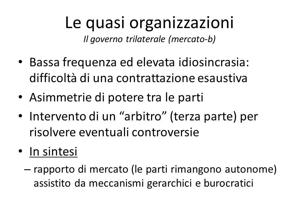 Le quasi organizzazioni Il governo trilaterale (mercato-b) Bassa frequenza ed elevata idiosincrasia: difficoltà di una contrattazione esaustiva Asimme