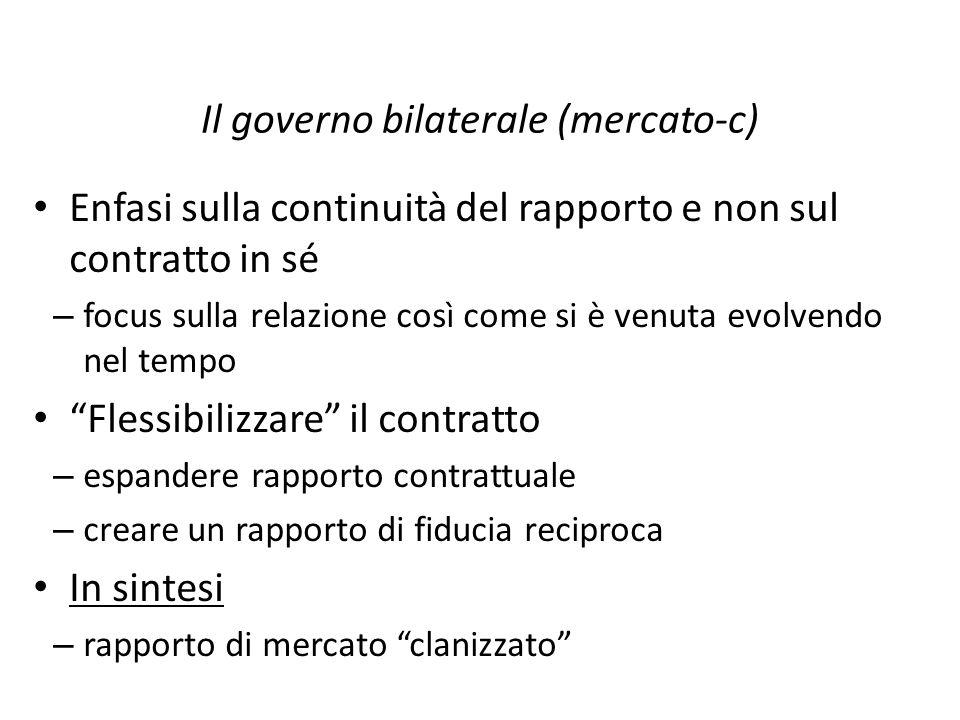 Il governo bilaterale (mercato-c) Enfasi sulla continuità del rapporto e non sul contratto in sé – focus sulla relazione così come si è venuta evolven