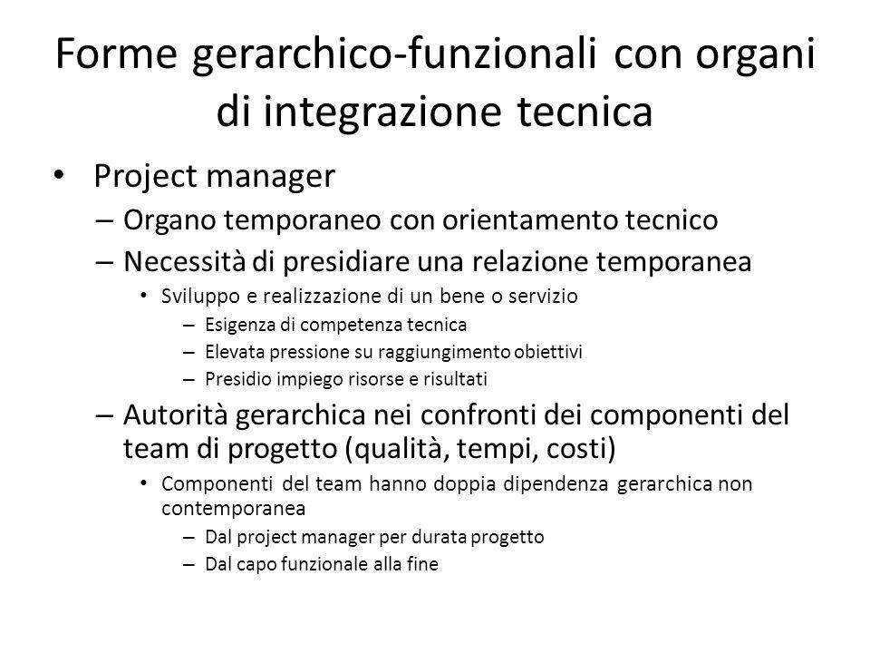Forme gerarchico-funzionali con organi di integrazione tecnica Project manager – Organo temporaneo con orientamento tecnico – Necessità di presidiare