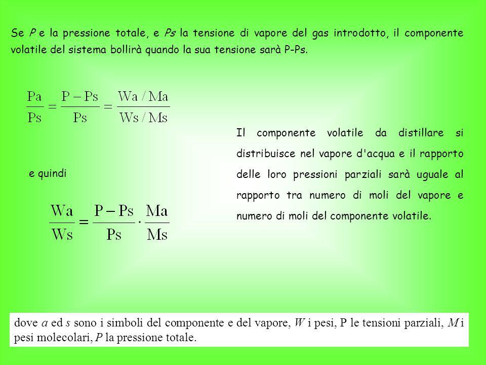 e quindi dove a ed s sono i simboli del componente e del vapore, W i pesi, P le tensioni parziali, M i pesi molecolari, P la pressione totale.
