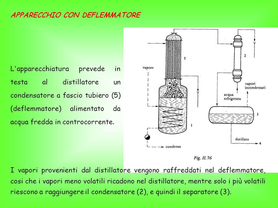 L apparecchiatura prevede in testa al distillatore un condensatore a fascio tubiero (5) (deflemmatore) alimentato da acqua fredda in controcorrente.
