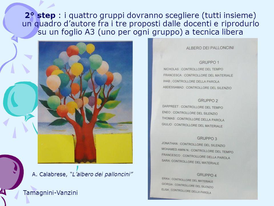 2° step : i quattro gruppi dovranno scegliere (tutti insieme) un quadro d'autore fra i tre proposti dalle docenti e riprodurlo su un foglio A3 (uno per ogni gruppo) a tecnica libera A.