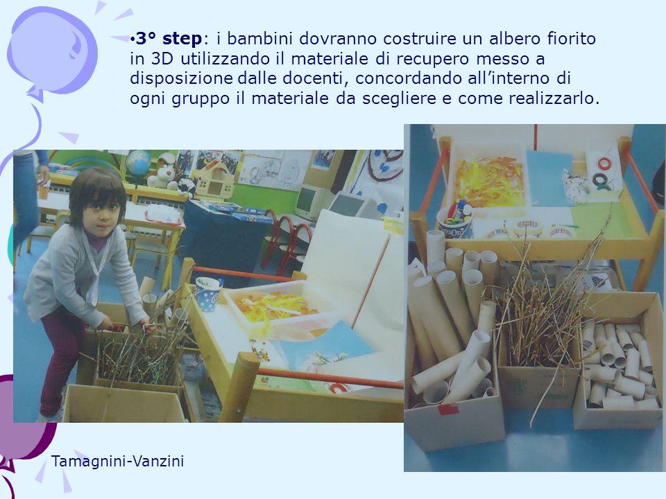 3° step: i bambini dovranno costruire un albero fiorito in 3D utilizzando il materiale di recupero messo a disposizione dalle docenti, concordando all