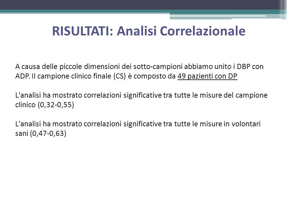 RISULTATI: Analisi Correlazionale A causa delle piccole dimensioni dei sotto-campioni abbiamo unito i DBP con ADP.
