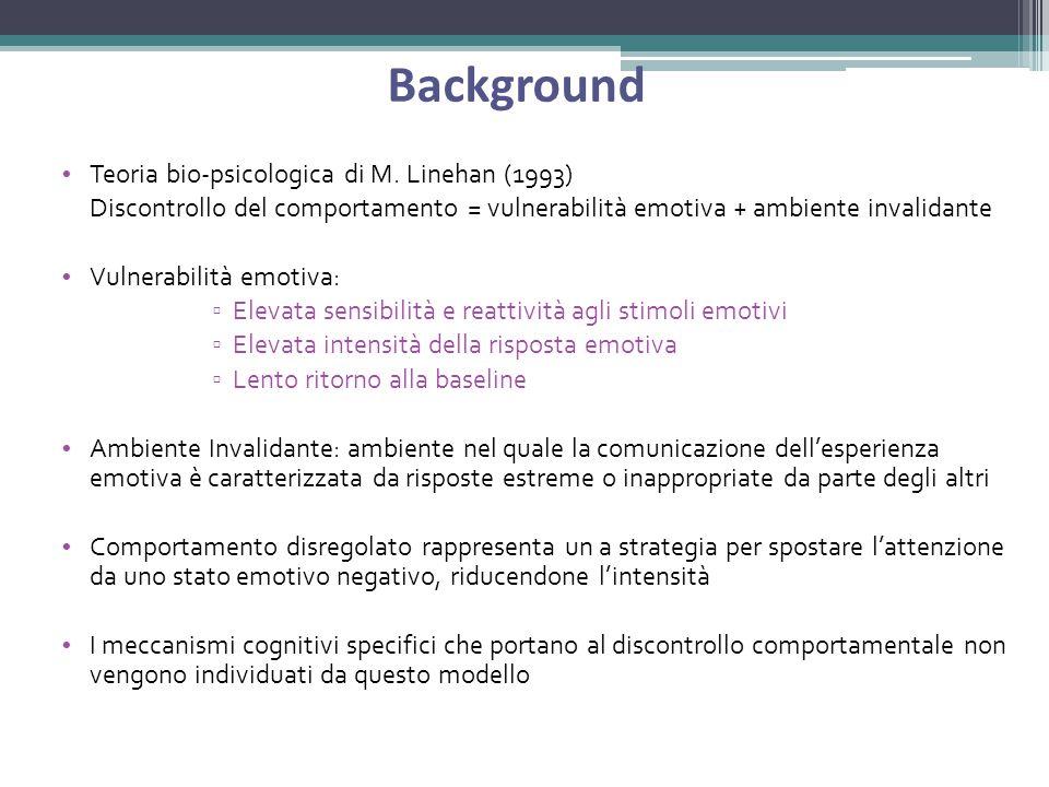 Background Teoria bio-psicologica di M. Linehan (1993) Discontrollo del comportamento = vulnerabilità emotiva + ambiente invalidante Vulnerabilità emo