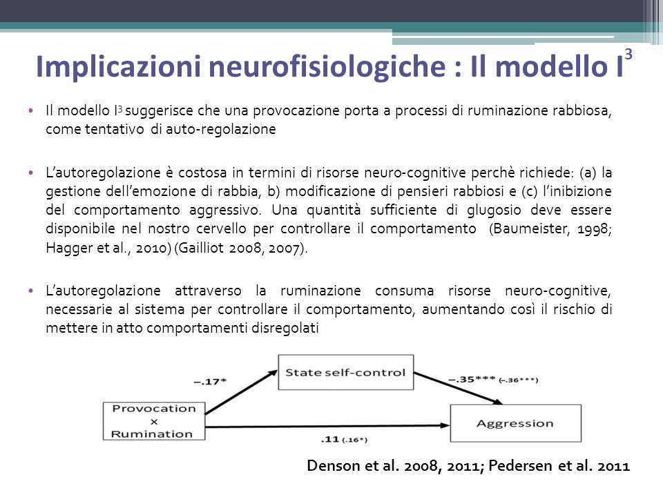 Implicazioni neurofisiologiche : Il modello I Il modello I 3 suggerisce che una provocazione porta a processi di ruminazione rabbiosa, come tentativo di auto-regolazione L'autoregolazione è costosa in termini di risorse neuro-cognitive perchè richiede: (a) la gestione dell'emozione di rabbia, b) modificazione di pensieri rabbiosi e (c) l'inibizione del comportamento aggressivo.