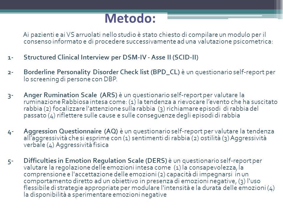 Metodo: Ai pazienti e ai VS arruolati nello studio è stato chiesto di compilare un modulo per il consenso informato e di procedere successivamente ad
