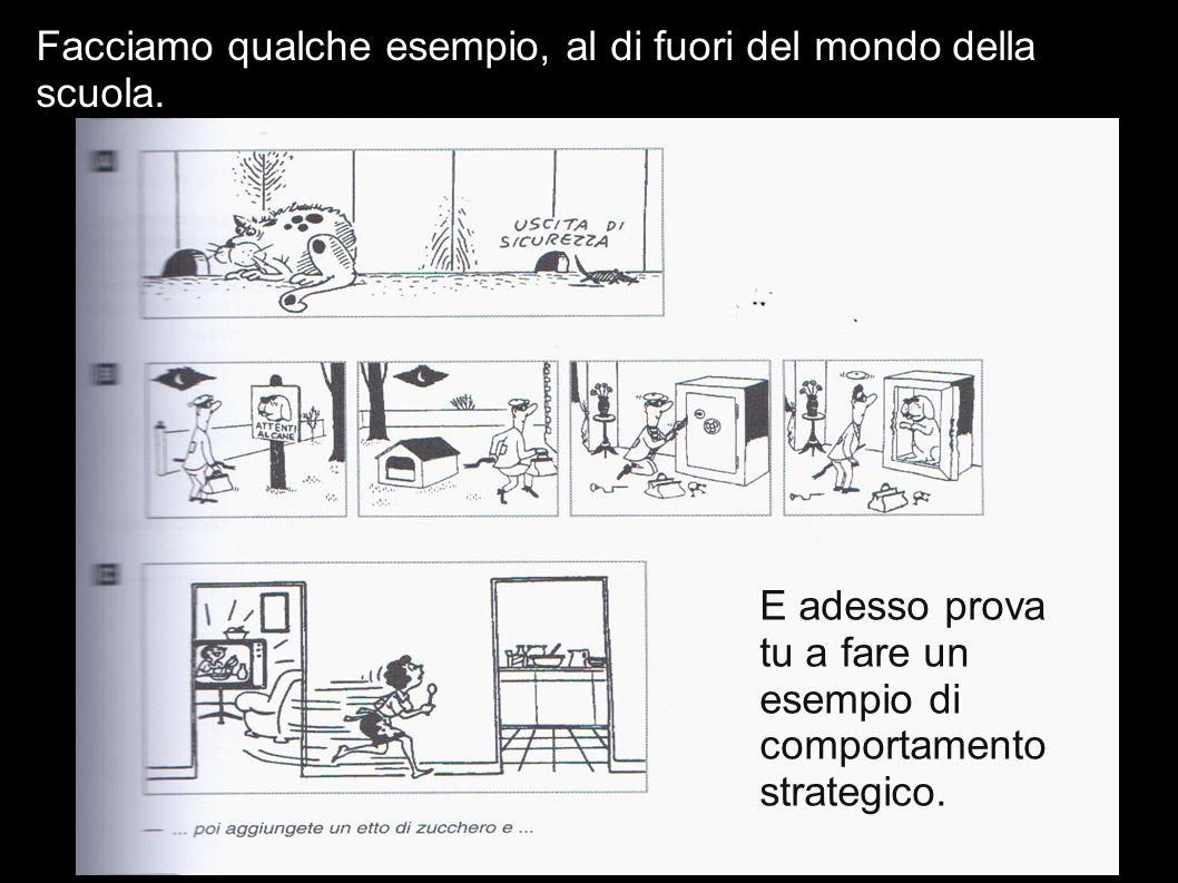 Facciamo qualche esempio, al di fuori del mondo della scuola. E adesso prova tu a fare un esempio di comportamento strategico.