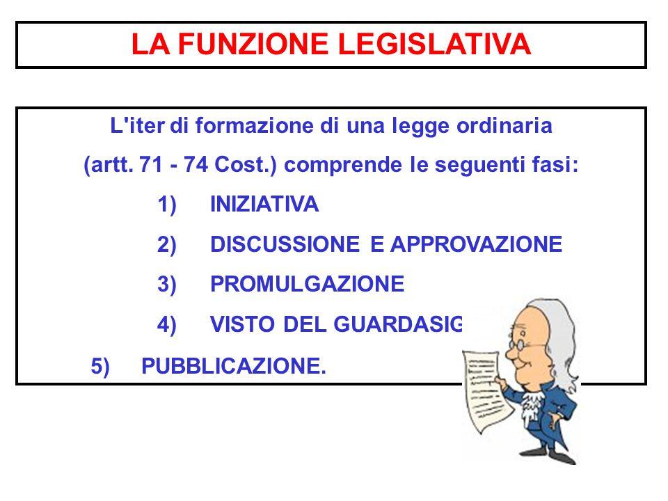 LE FUNZIONI DEL PARLAMENTO Funzione legislativa Funzione di indirizzo politico con il Governo Funzione di controllo del Governo Funzioni del Parlamento in seduta comune